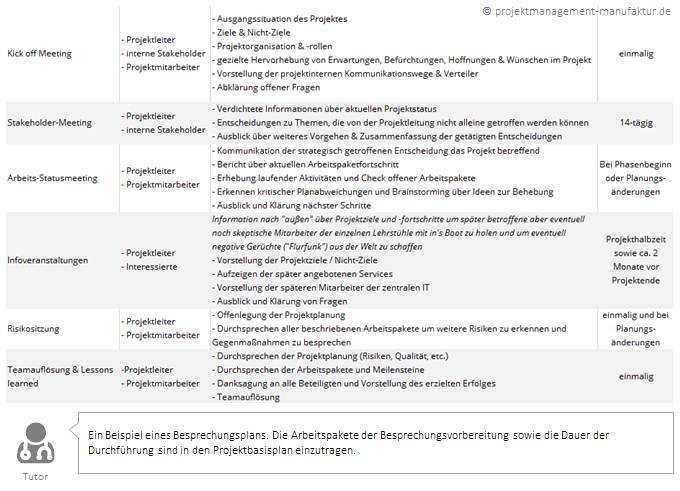 kommunikationsmatrix-interner-besprechungsplan